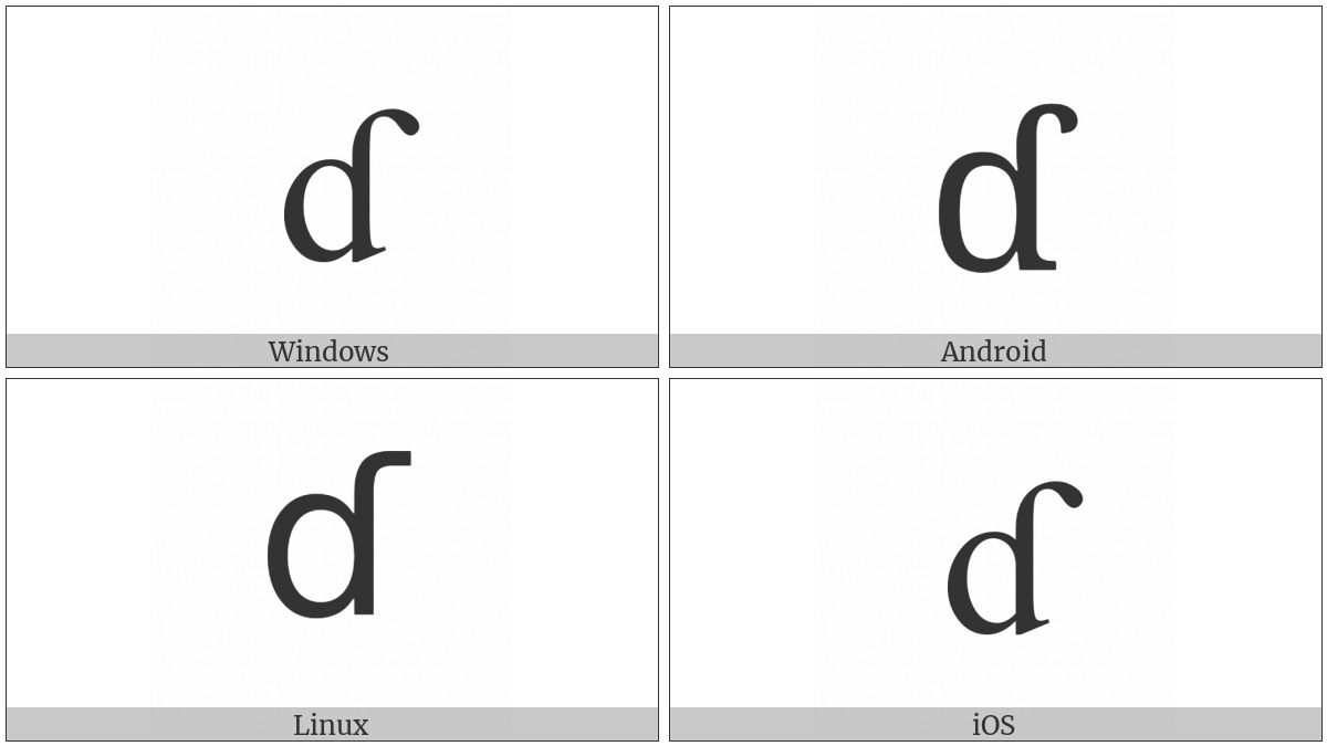 Latin Small Letter D With Hook on various operating systems