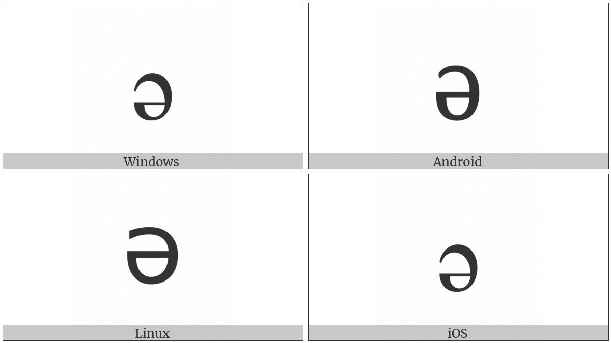 Latin Small Letter Schwa on various operating systems