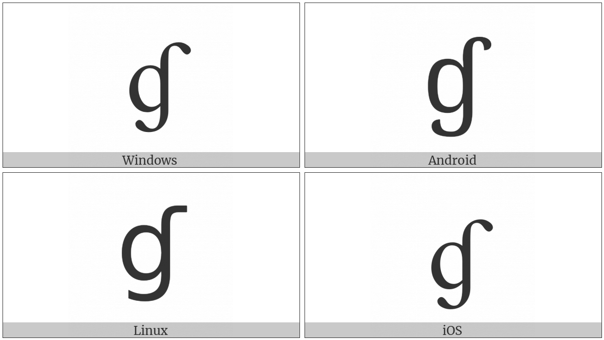 Latin Small Letter G With Hook on various operating systems
