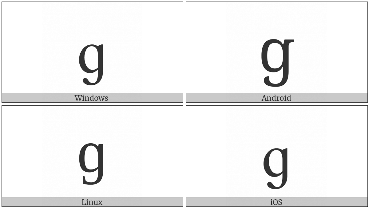 Latin Small Letter Script G on various operating systems