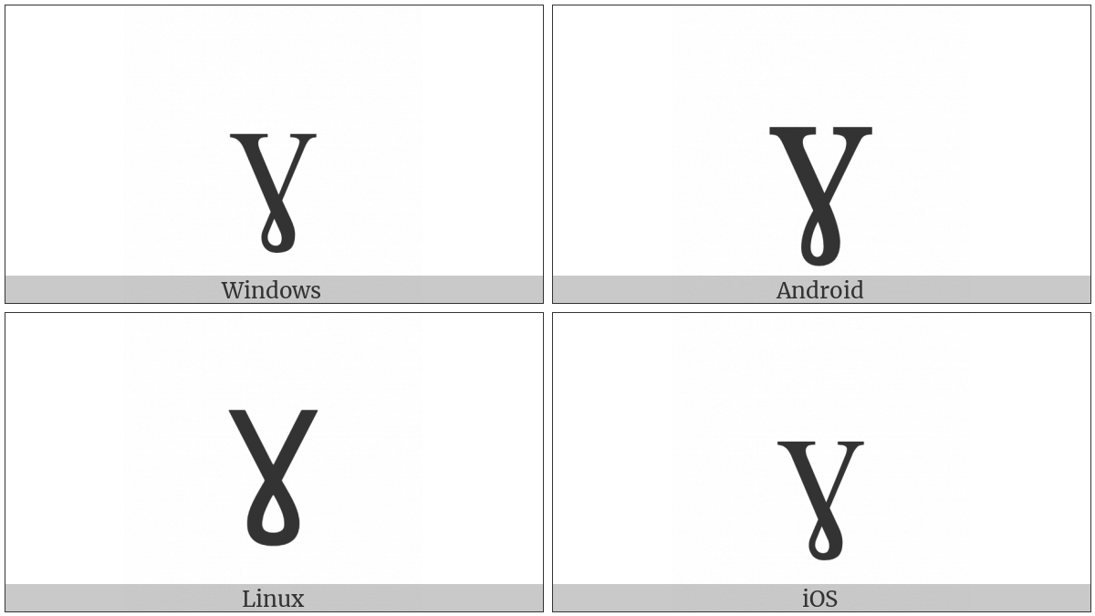 Latin Small Letter Gamma on various operating systems