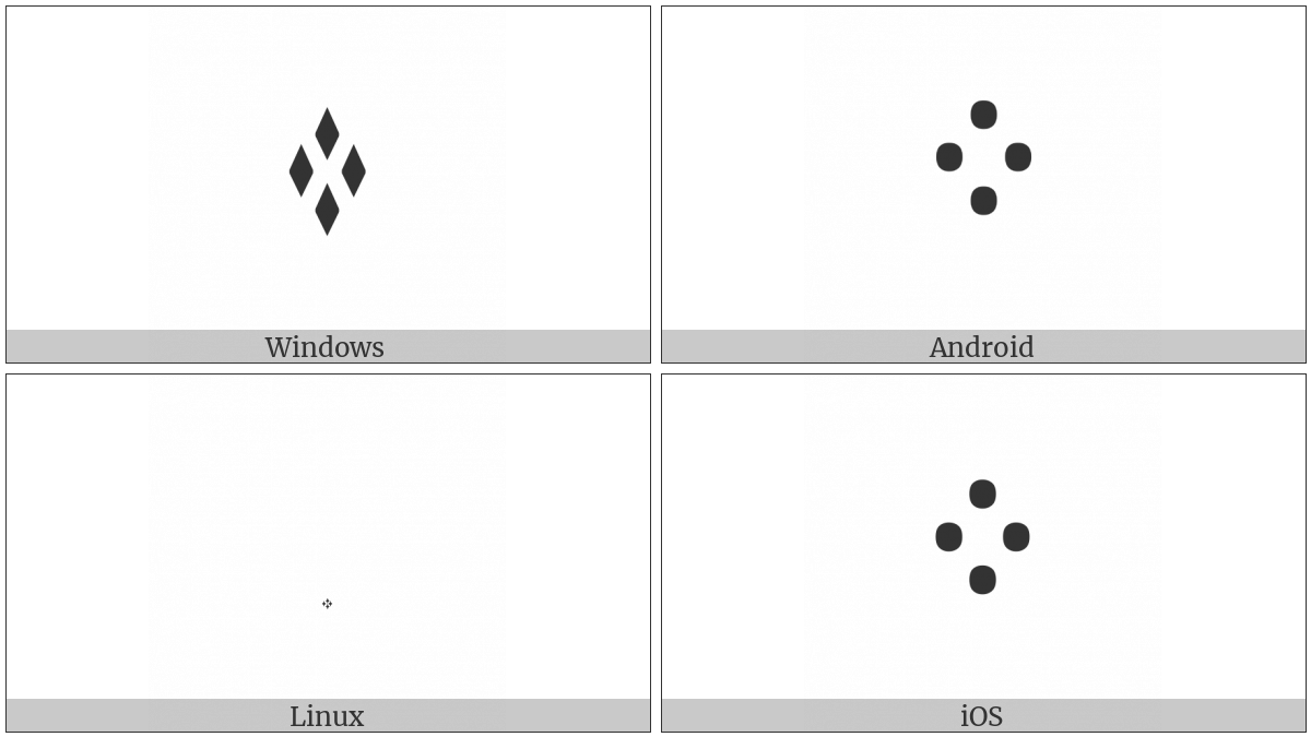 Mongolian Four Dots on various operating systems