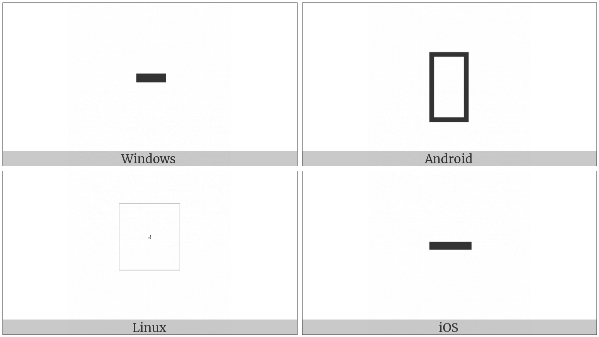 Mongolian Todo Soft Hyphen on various operating systems