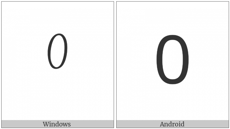 Mongolian Digit Zero on various operating systems