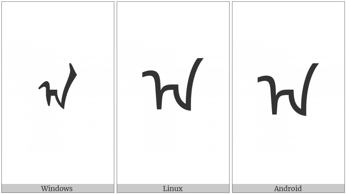 Mongolian Letter A on various operating systems
