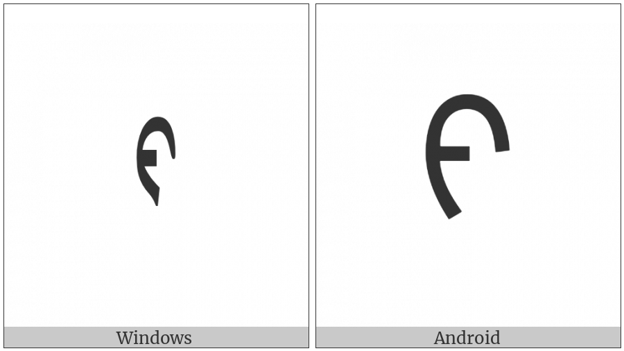 Mongolian Letter Kha on various operating systems