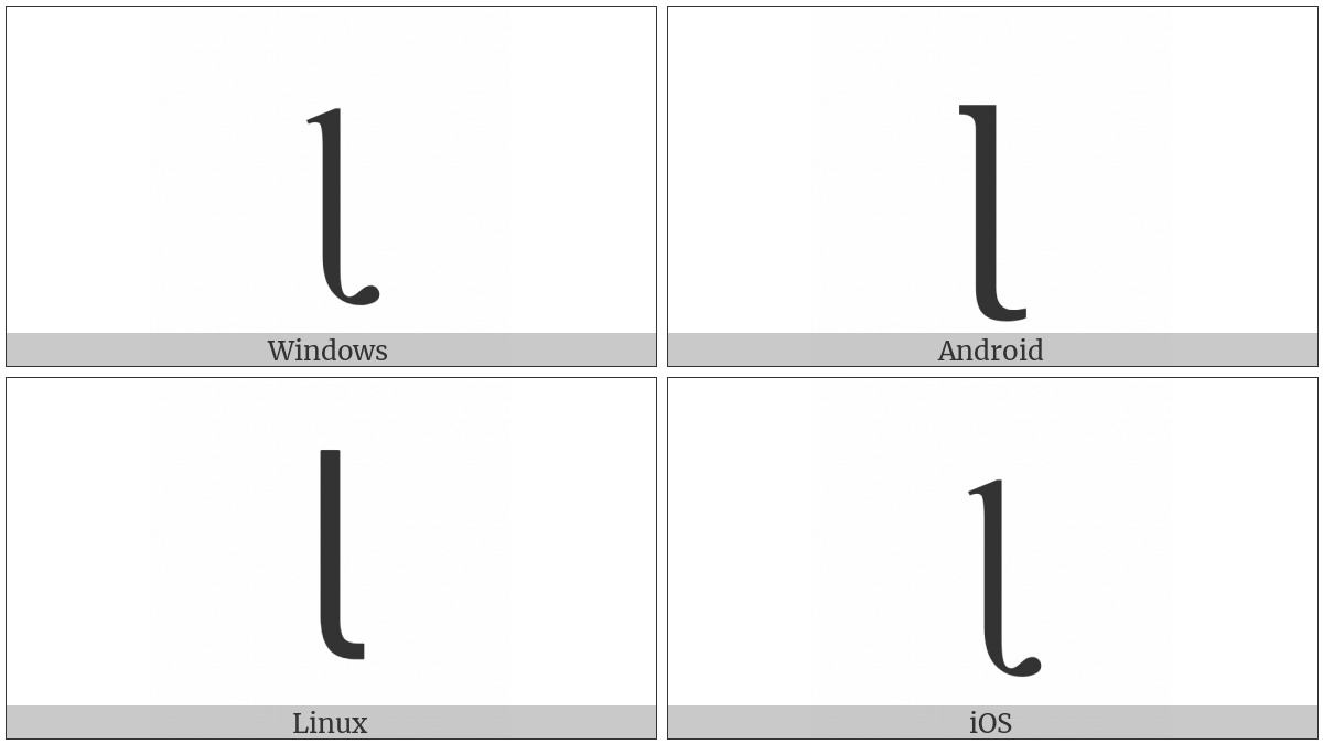 Latin Small Letter L With Retroflex Hook on various operating systems