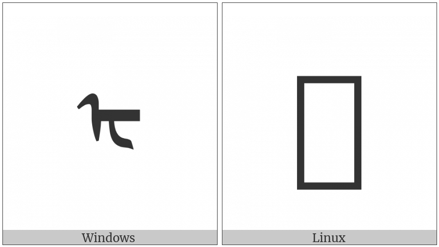 Mongolian Letter Todo E on various operating systems