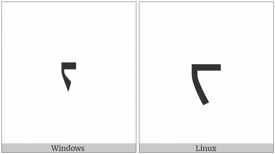 Mongolian Letter Todo Ya on various operating systems