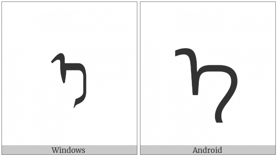 Mongolian Letter Sibe E on various operating systems