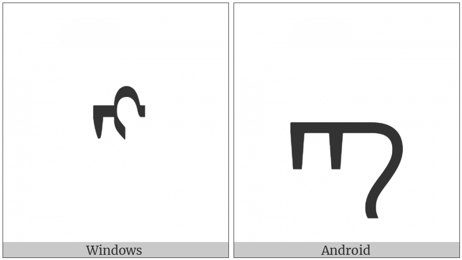 Mongolian Letter Sibe Ang on various operating systems