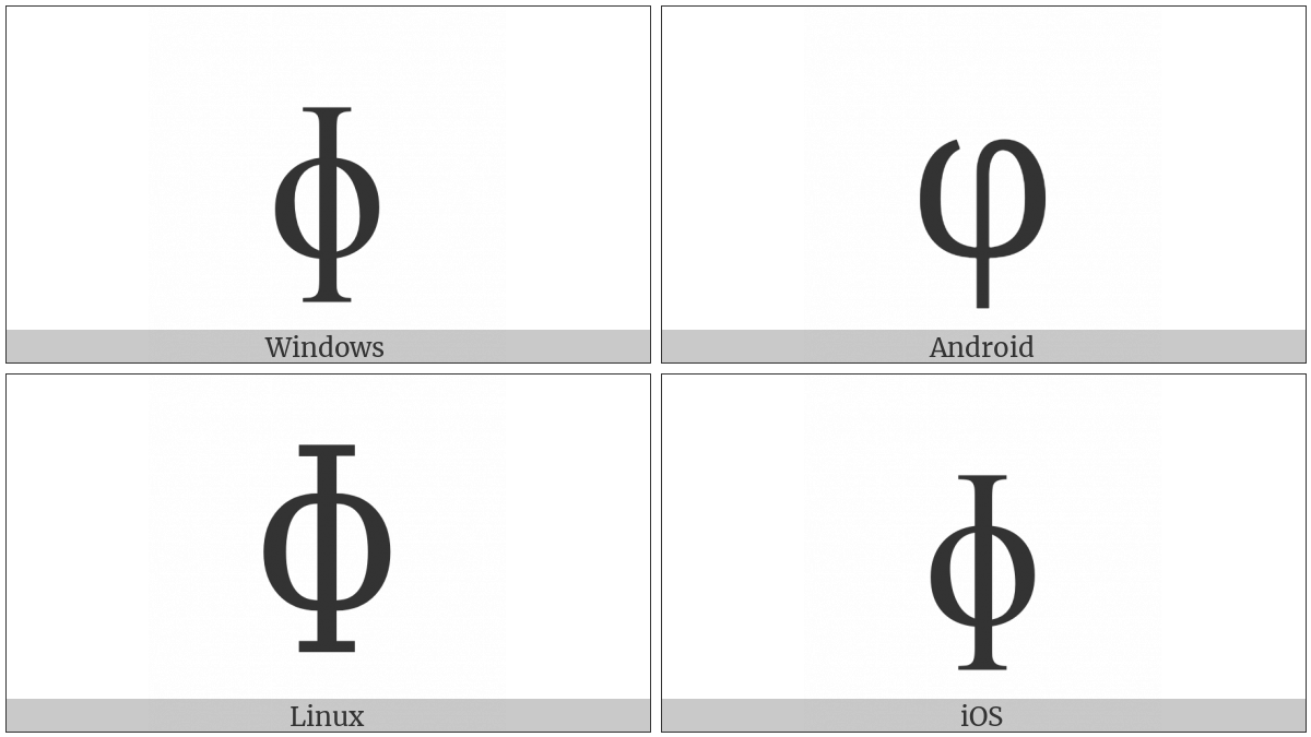Latin Small Letter Phi on various operating systems