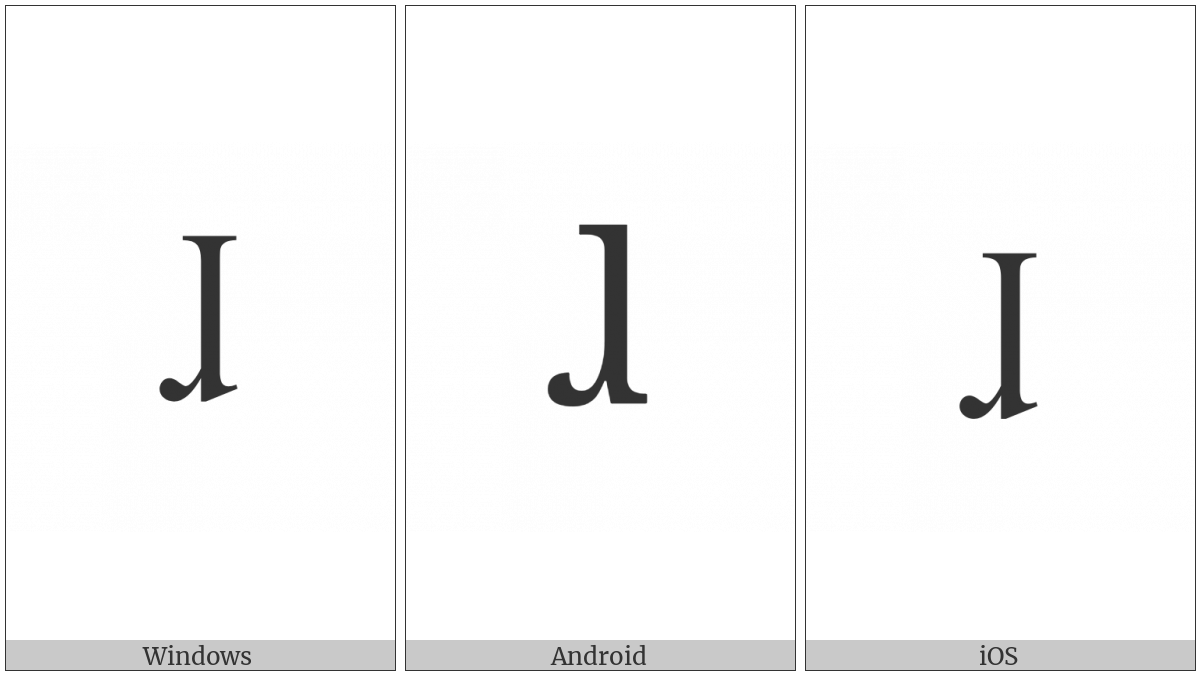 Latin Small Letter Turned R With Long Leg on various operating systems