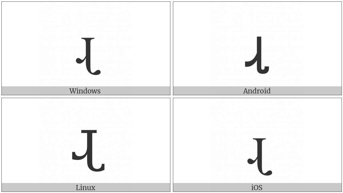 Latin Small Letter Turned R With Hook on various operating systems