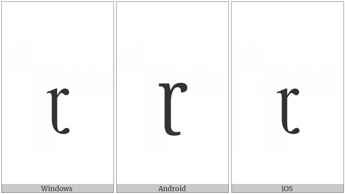 Latin Small Letter R With Tail on various operating systems