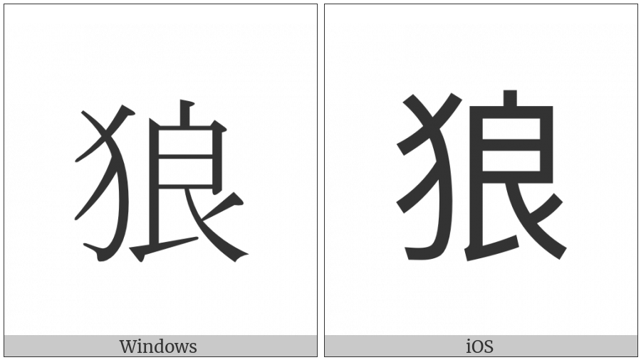 Cjk Compatibility Ideograph-F92B on various operating systems