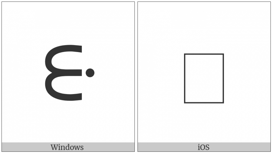 Canadian Syllabics Carrier Gwa on various operating systems