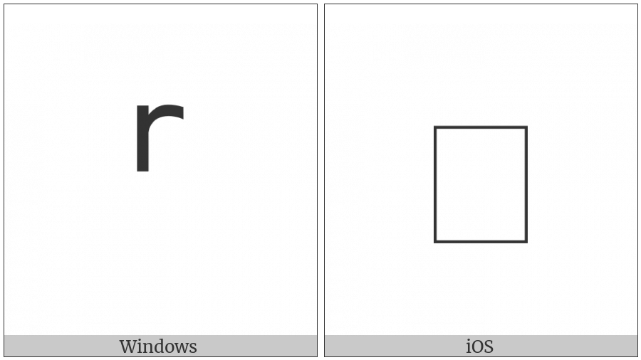 Canadian Syllabics Beaver Dene R on various operating systems