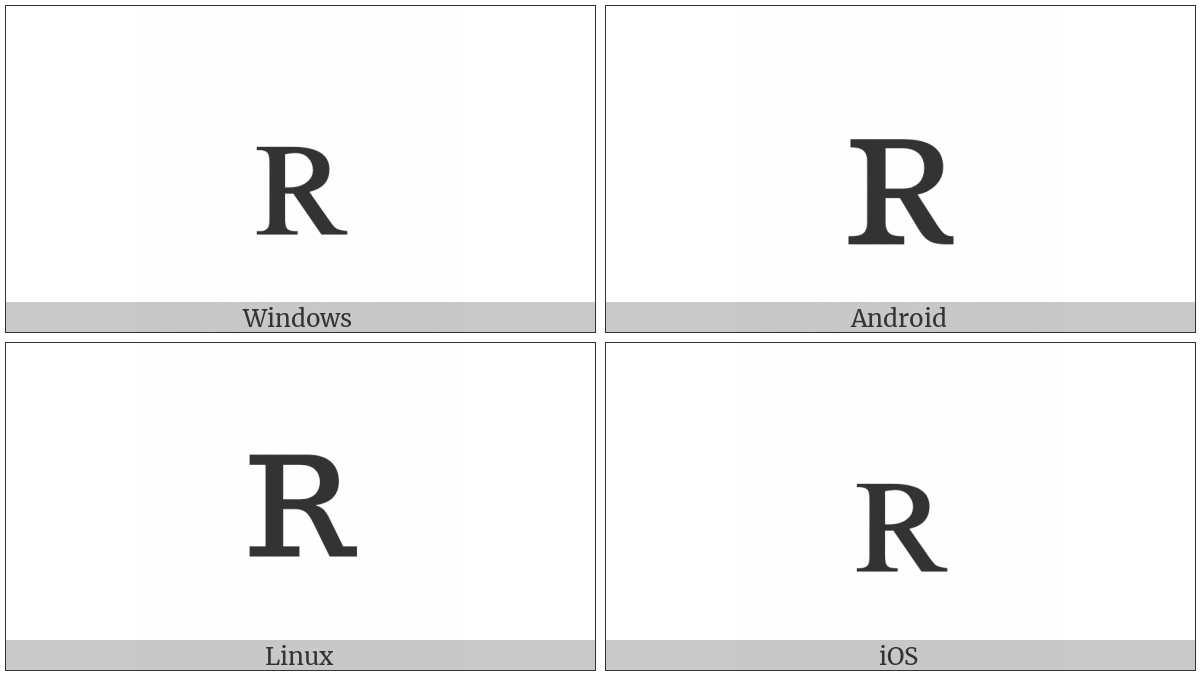 Latin Letter Small Capital R on various operating systems