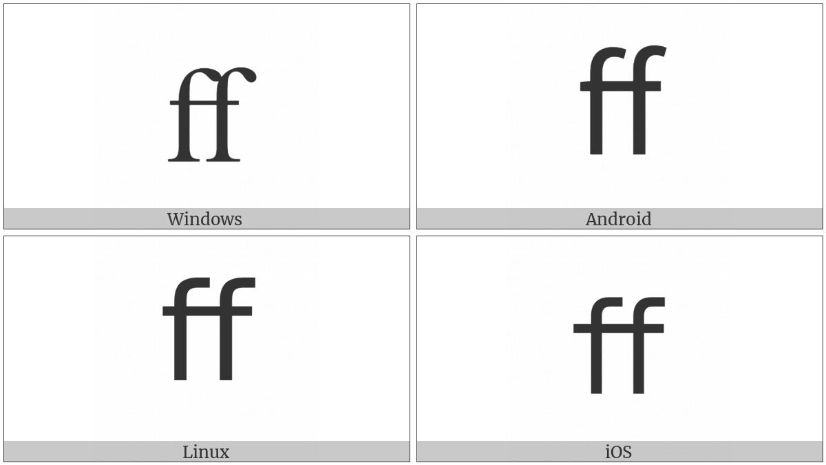 Latin Small Ligature Ff on various operating systems