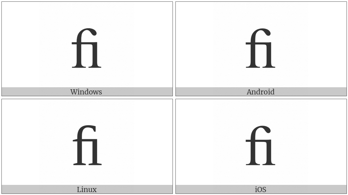 Latin Small Ligature Fi on various operating systems