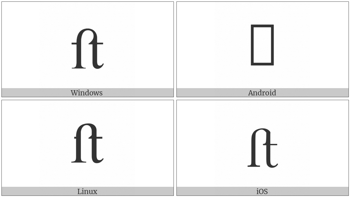 Latin Small Ligature Long S T on various operating systems
