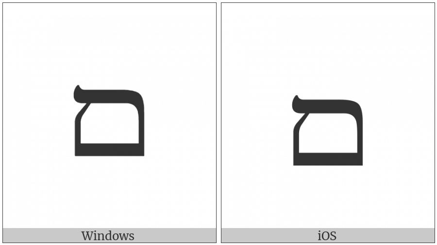 Hebrew Letter Wide Final Mem on various operating systems