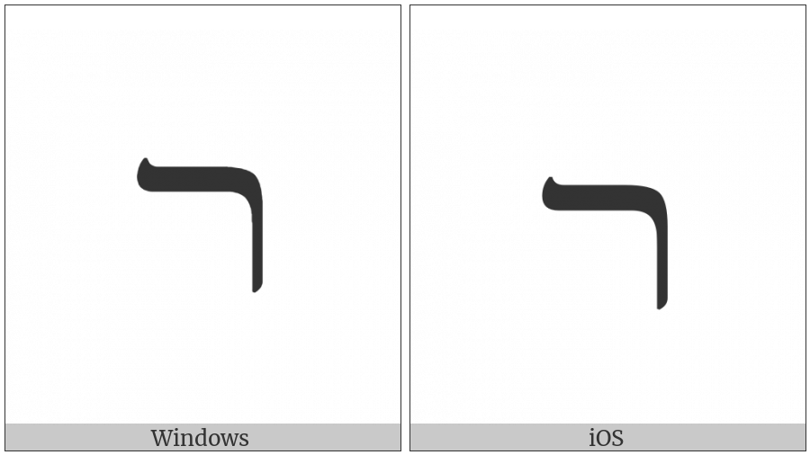 Hebrew Letter Wide Resh on various operating systems