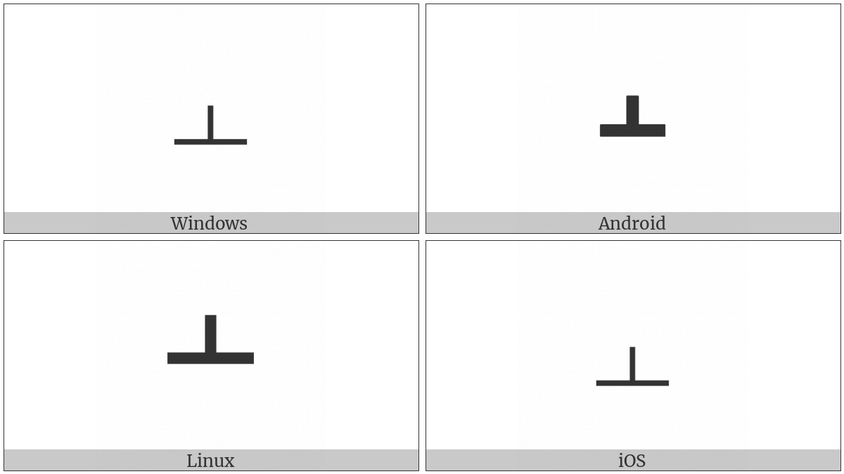 Hebrew Letter Alternative Plus Sign on various operating systems