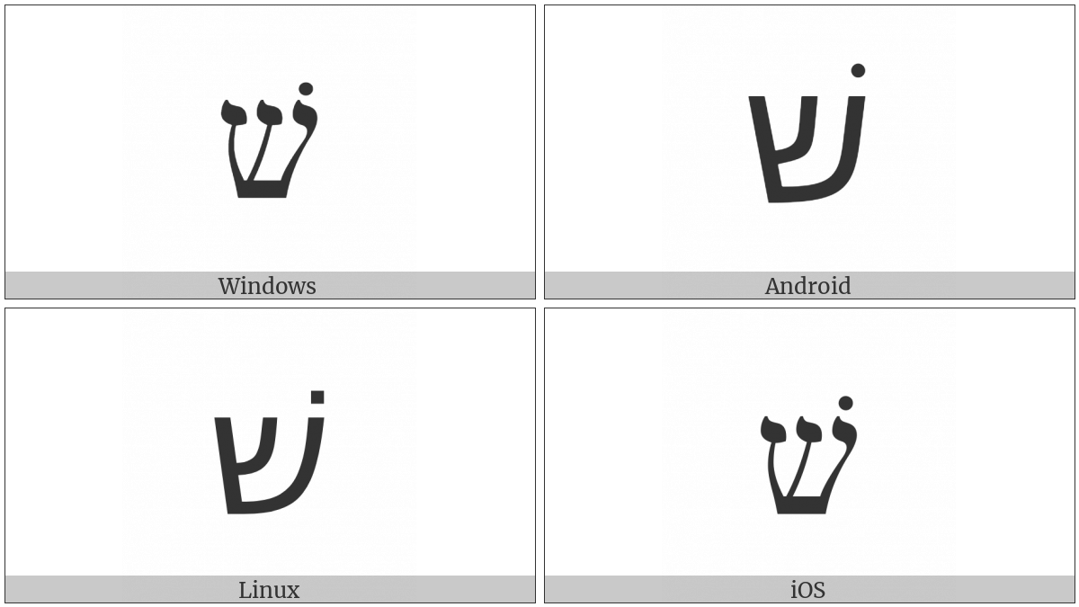 Hebrew Letter Shin With Shin Dot on various operating systems