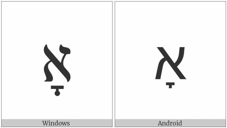 Hebrew Letter Alef With Qamats on various operating systems