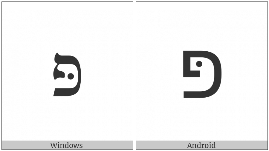 Hebrew Letter Pe With Dagesh on various operating systems