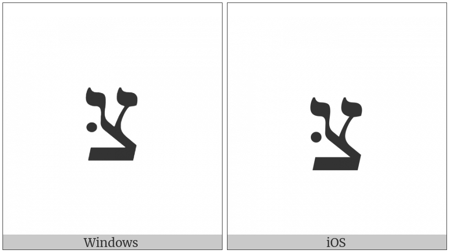 Hebrew Letter Tsadi With Dagesh on various operating systems