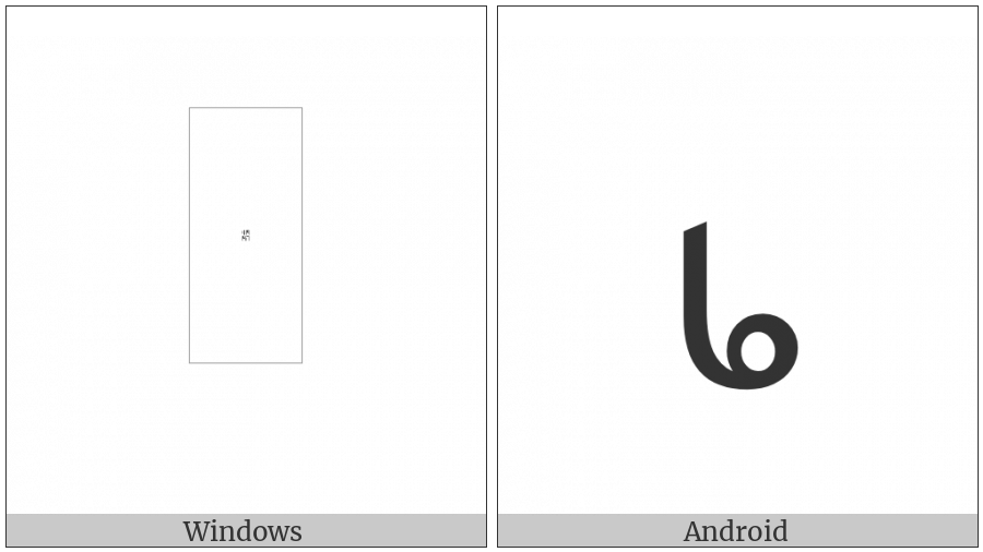 Limbu Digit One on various operating systems