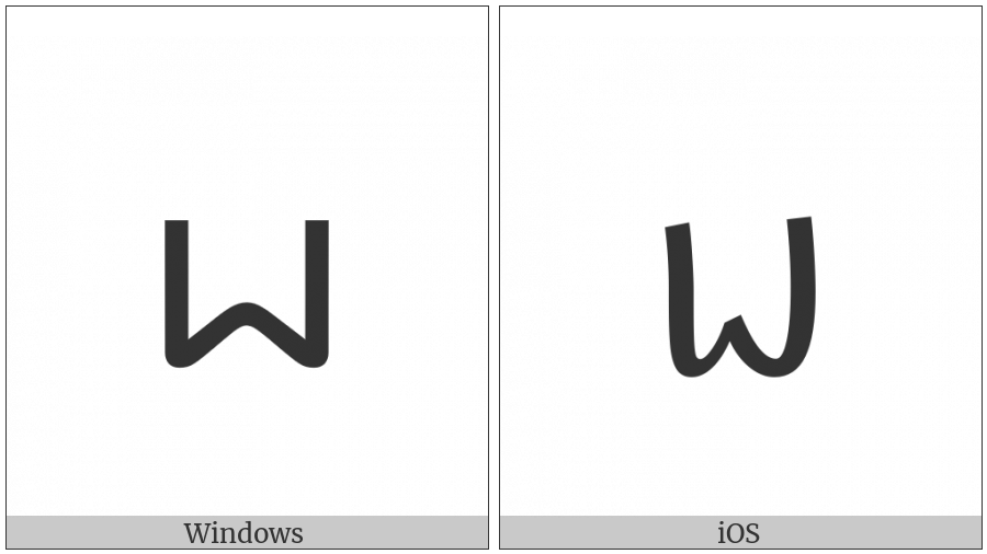 Tai Le Letter Ya on various operating systems
