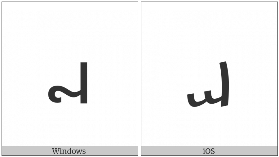 Tai Le Letter La on various operating systems