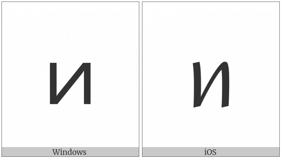 Tai Le Letter Na on various operating systems