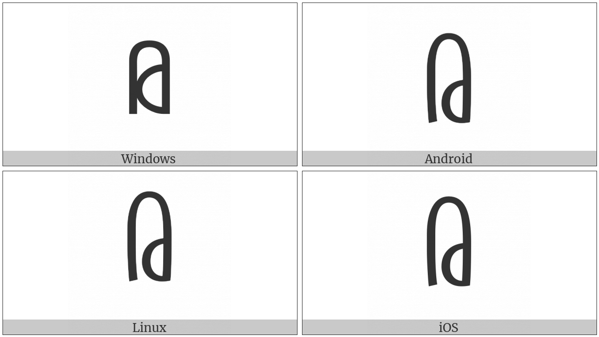 Tai Le Letter I on various operating systems