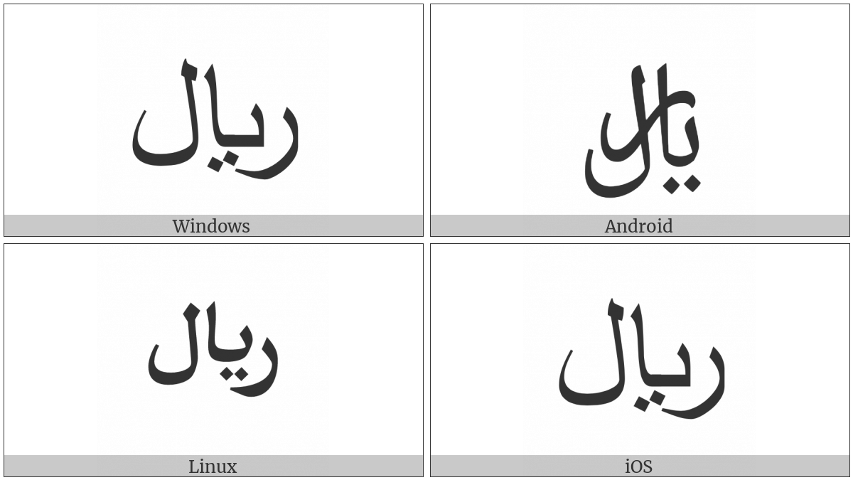Rial Sign on various operating systems