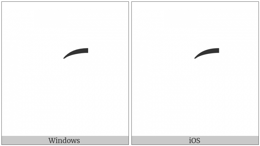 Combining Ligature Left Half on various operating systems