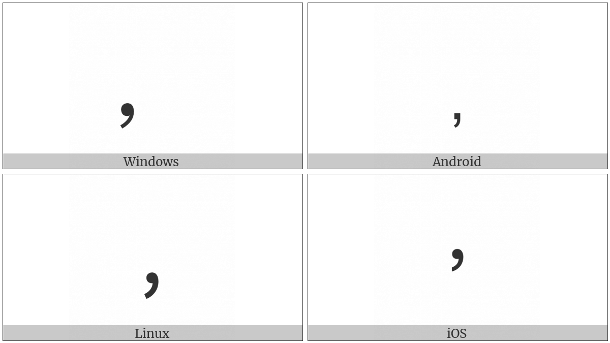 Small Comma on various operating systems