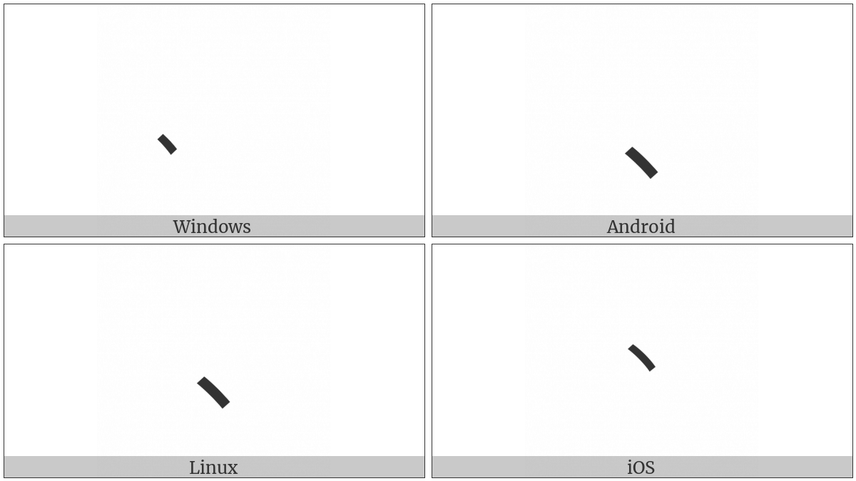 Small Ideographic Comma on various operating systems