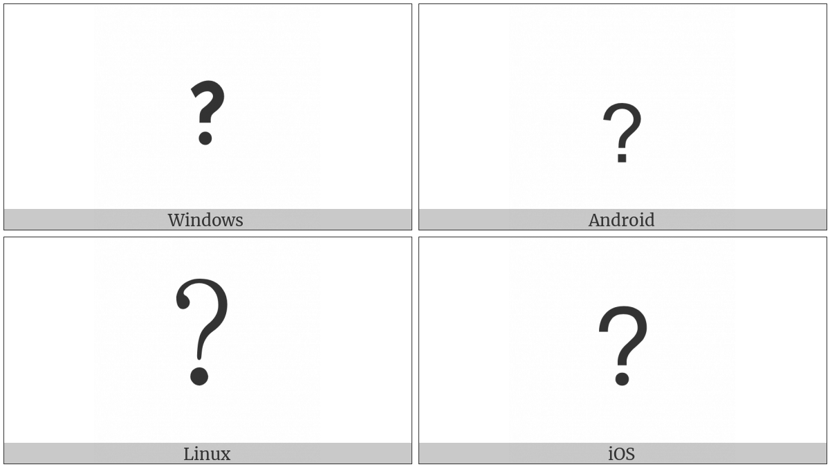 Small Question Mark on various operating systems