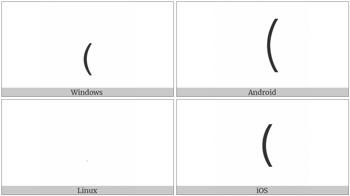 Small Left Parenthesis on various operating systems