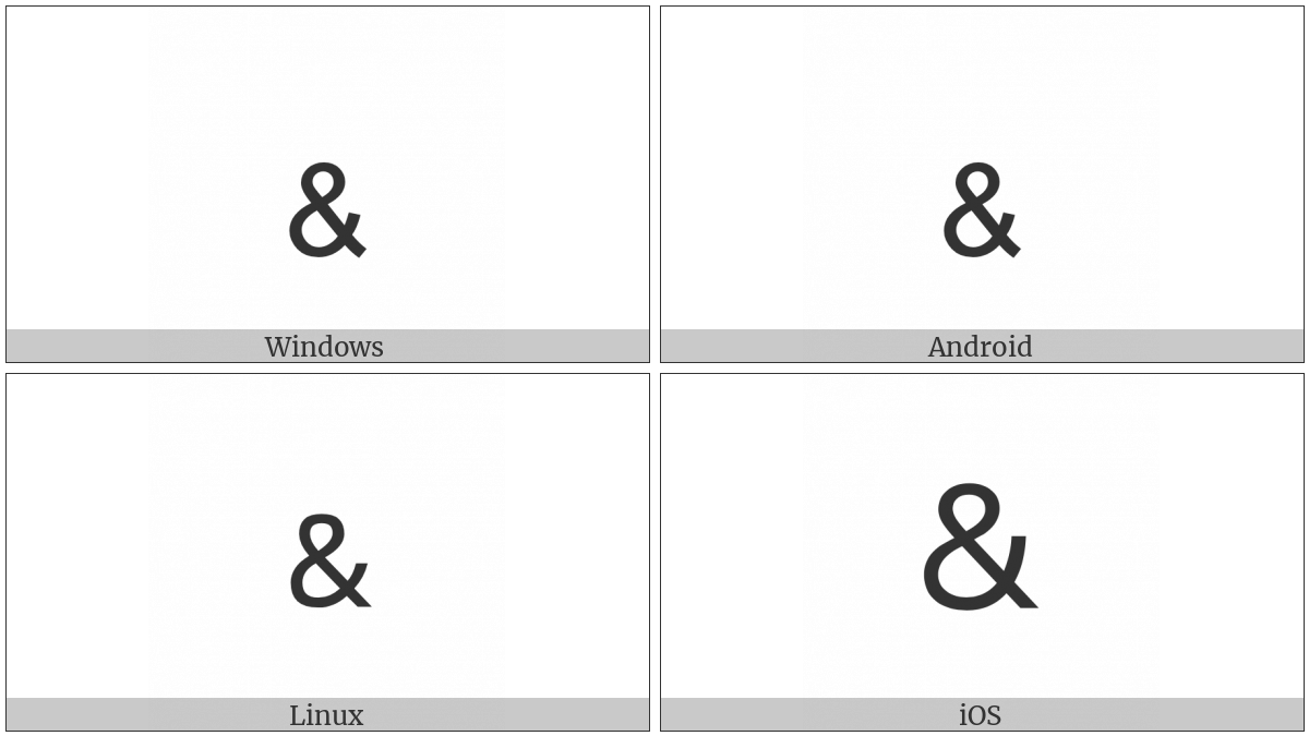 Small Ampersand on various operating systems