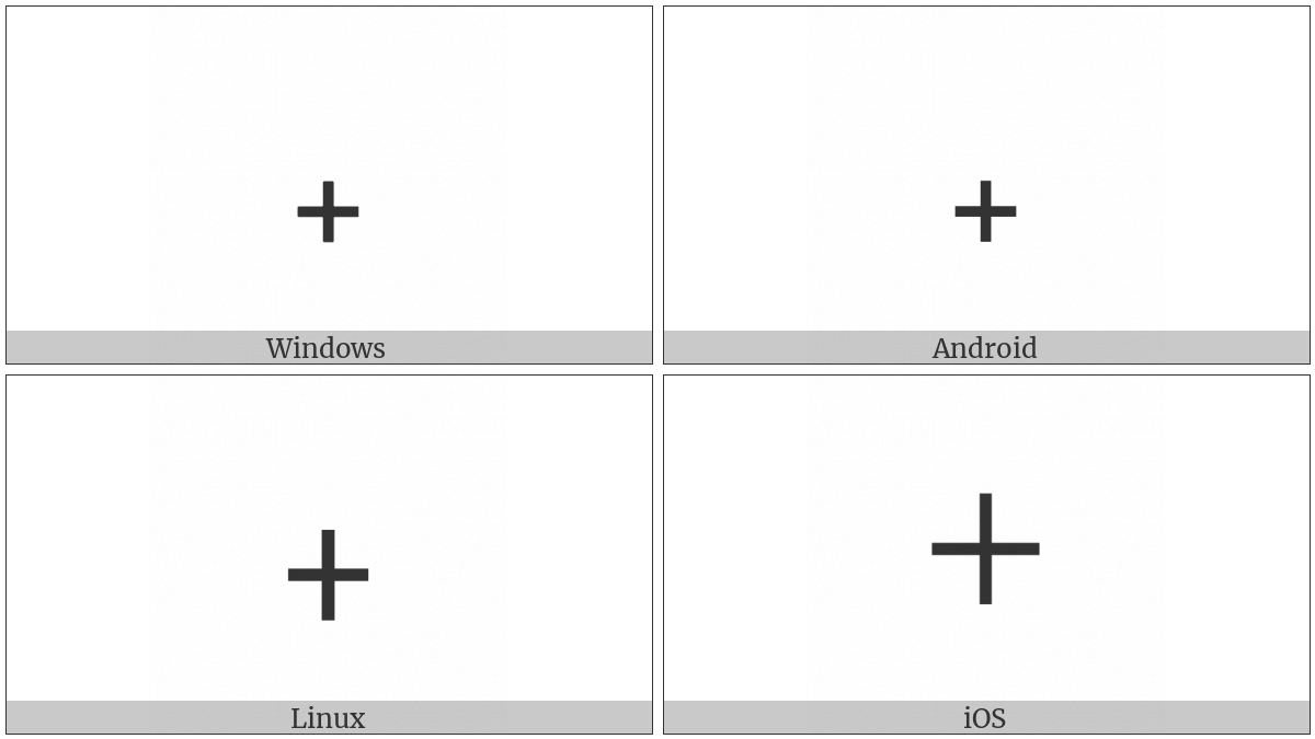 Small Plus Sign on various operating systems
