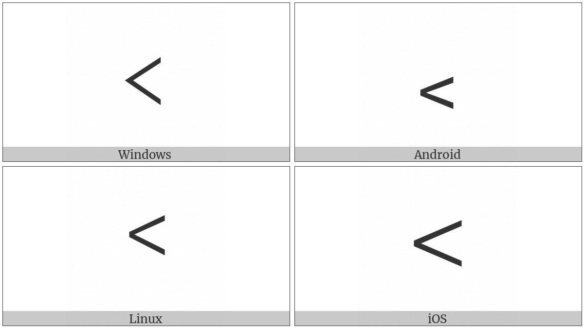 Small Less-Than Sign on various operating systems