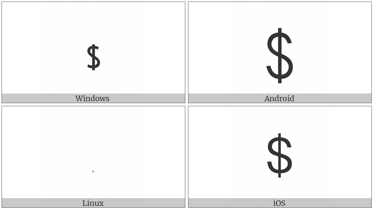 Small Dollar Sign on various operating systems