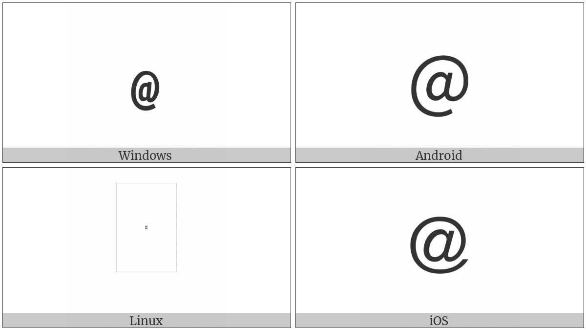 Small Commercial At on various operating systems