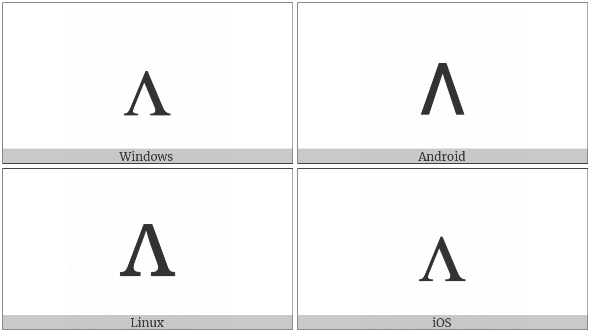 Latin Small Letter Turned V on various operating systems